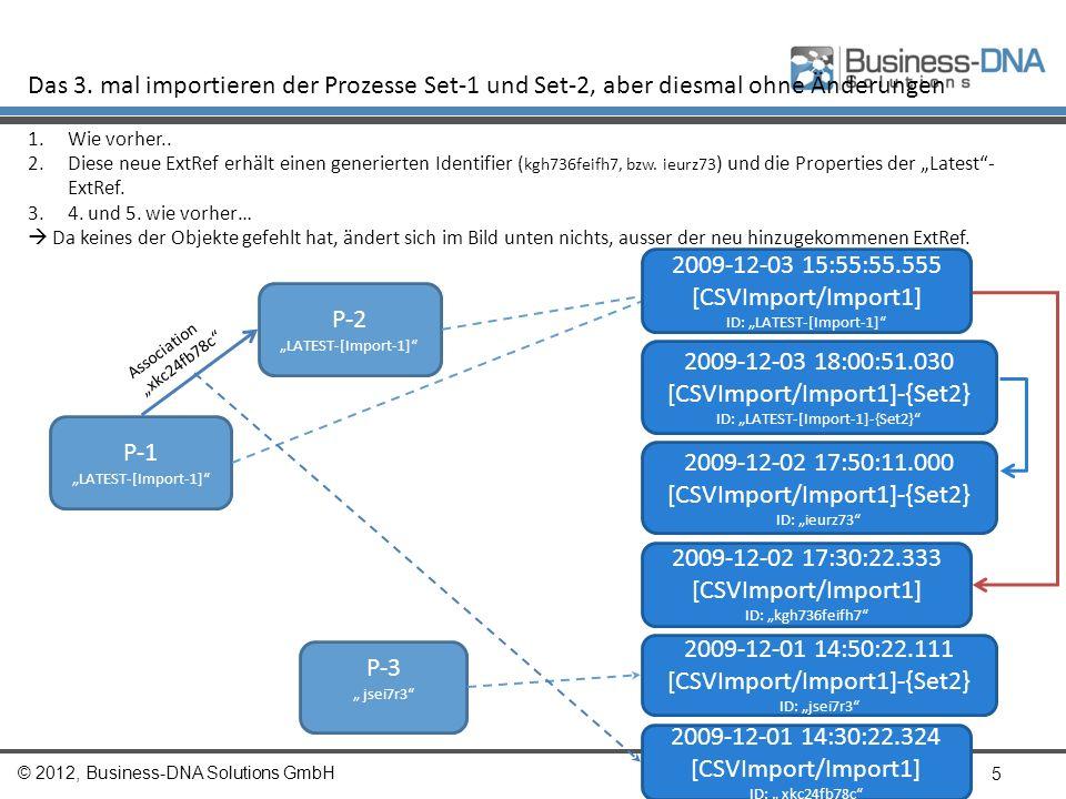 © 2012, Business-DNA Solutions GmbH 5 Das 3. mal importieren der Prozesse Set-1 und Set-2, aber diesmal ohne Änderungen 1.Wie vorher.. 2.Diese neue Ex
