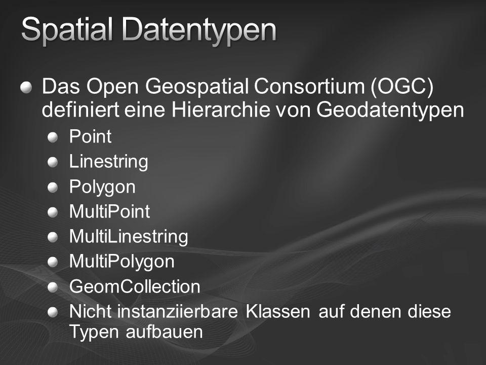 Das Open Geospatial Consortium (OGC) definiert eine Hierarchie von Geodatentypen Point Linestring Polygon MultiPoint MultiLinestring MultiPolygon Geom