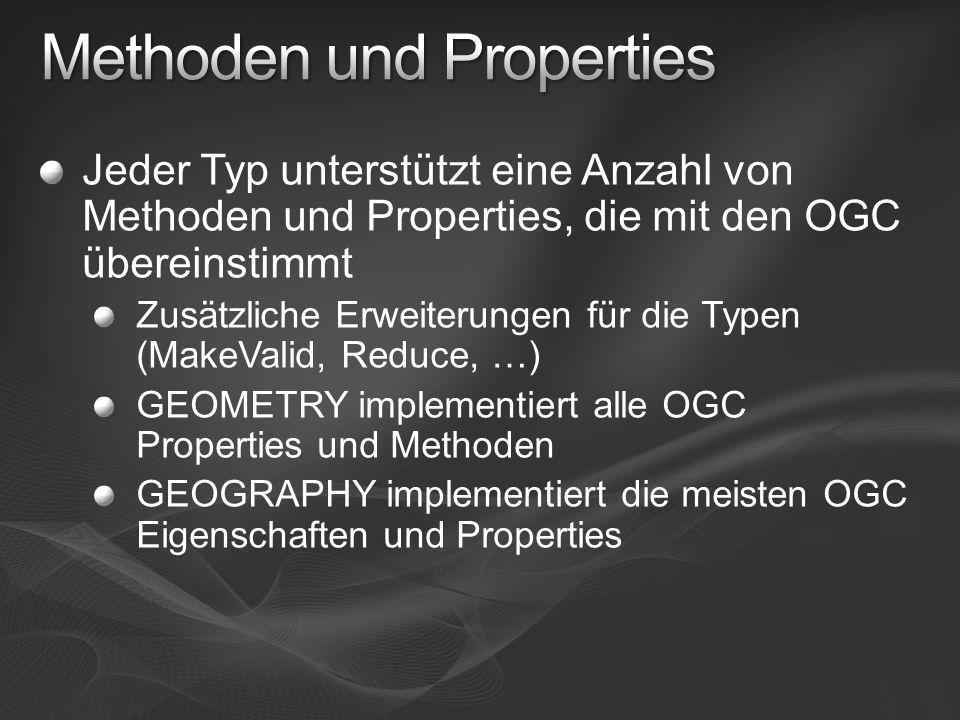 Jeder Typ unterstützt eine Anzahl von Methoden und Properties, die mit den OGC übereinstimmt Zusätzliche Erweiterungen für die Typen (MakeValid, Reduc