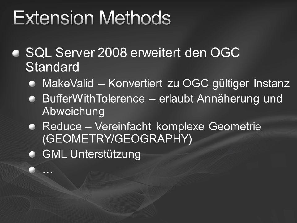 SQL Server 2008 erweitert den OGC Standard MakeValid – Konvertiert zu OGC gültiger Instanz BufferWithTolerence – erlaubt Annäherung und Abweichung Red
