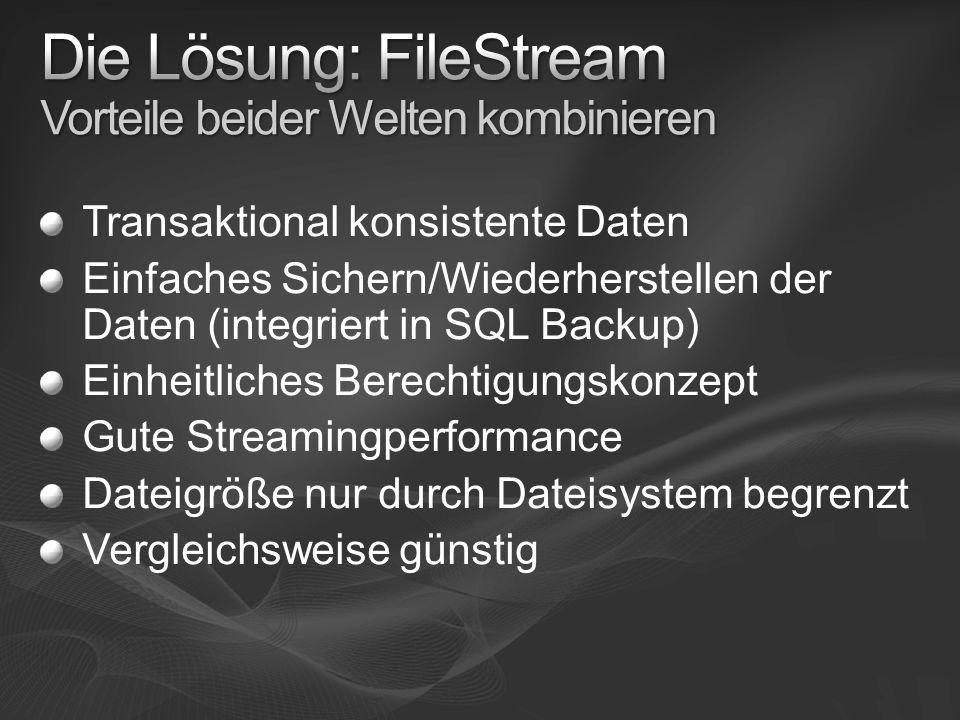 BLOBs ( varbinary(max) ) werden von SQL Server im Dateisystem verwaltet BLOBs werden in eigenem Verzeichnis gespeichert (erfordert NTFS) Verzeichnisse sind durch ACLs geschützt Zwei Programmiermodelle T-SQL Win32 Stream-API mit T-SQL Transaktionskontext