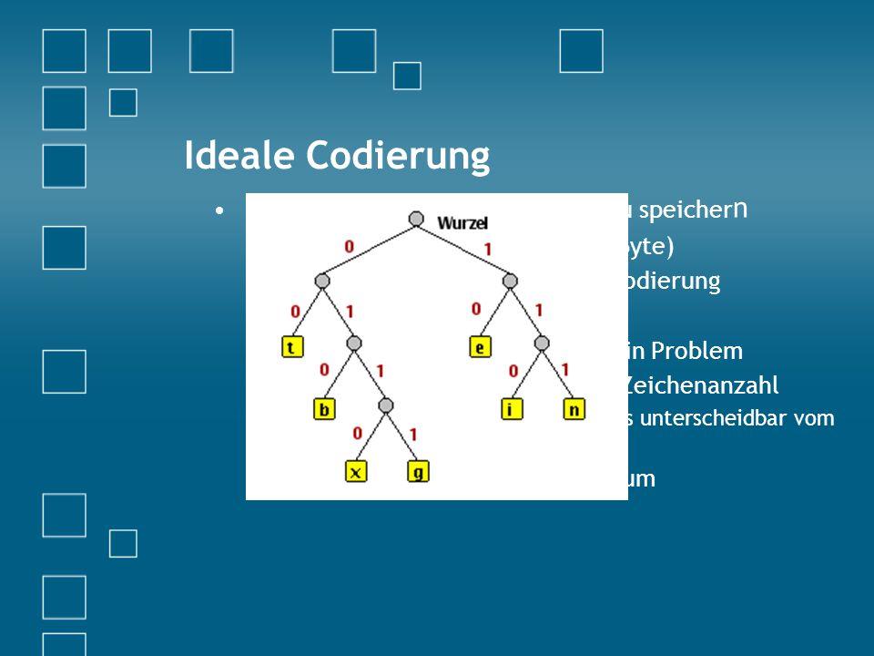 Ideale Codierung Ziel: Inhalte so kurz wie möglich zu speicher n ASCII-Codierung mit 8-Bit (= 1 Byte) Trennzeichen zwischen jeder Codierung Keine Trennzeichen Bei fester Zeichenanzahl kein Problem Schwierigkeit bei variabler Zeichenanzahl Anfang von Codierung muss unterscheidbar vom Ende der Codierung sein Binär Baum bzw.