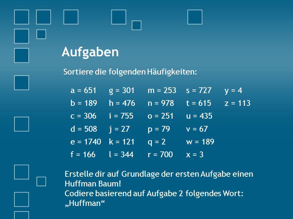 Aufgaben Sortiere die folgenden Häufigkeiten: a = 651g = 301m = 253s = 727y = 4 b = 189h = 476n = 978t = 615z = 113 c = 306i = 755o = 251u = 435 d = 508j = 27p = 79v = 67 e = 1740k = 121q = 2w = 189 f = 166l = 344r = 700x = 3 Erstelle dir auf Grundlage der ersten Aufgabe einen Huffman Baum.