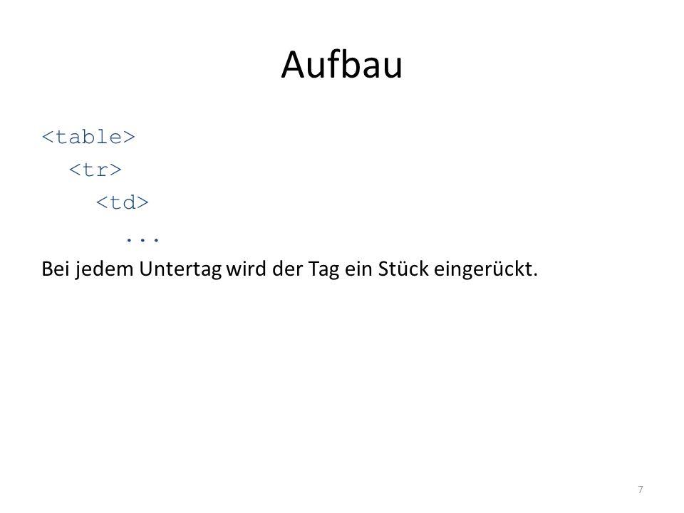 HTML Tags 8 - Titel der Webseite - Tabelle - Kopfteil - Hauptteil - Absatz - Text fett machen...