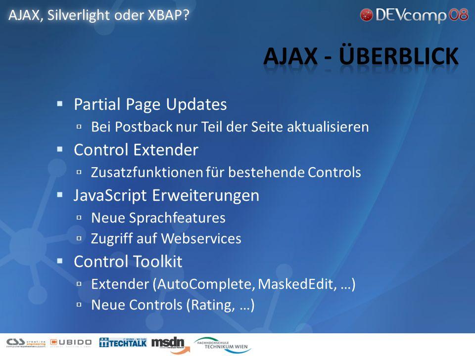 Partial Page Updates Bei Postback nur Teil der Seite aktualisieren Control Extender Zusatzfunktionen für bestehende Controls JavaScript Erweiterungen Neue Sprachfeatures Zugriff auf Webservices Control Toolkit Extender (AutoComplete, MaskedEdit, …) Neue Controls (Rating, …) AJAX, Silverlight oder XBAP
