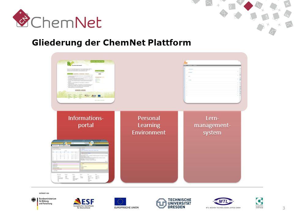 Gliederung der ChemNet Plattform Informations- portal Personal Learning Environment Lern- management- system 3