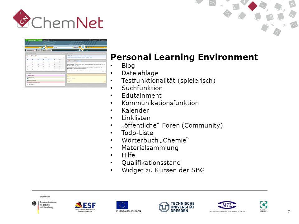 Personal Learning Environment Blog Dateiablage Testfunktionalität (spielerisch) Suchfunktion Edutainment Kommunikationsfunktion Kalender Linklisten öf