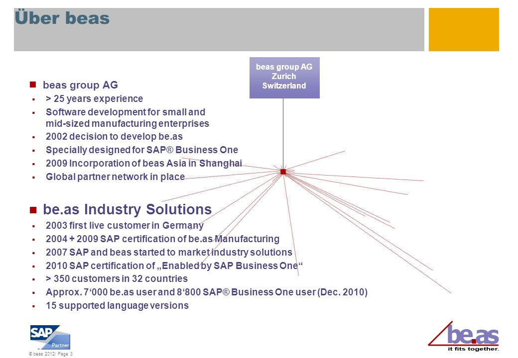© beas 2012/ Page 3 Über beas beas group AG > 25 years experience Software development for small and mid-sized manufacturing enterprises 2002 decision