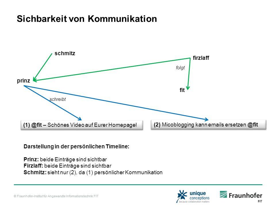 © Fraunhofer-Institut für Angewandte Informationstechnik FIT Sichbarkeit von Kommunikation (1) @fit – Schönes Video auf Eurer Homepage! (2) Micobloggi