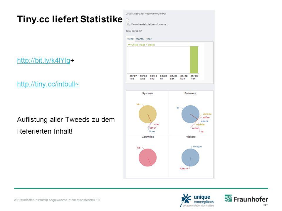 © Fraunhofer-Institut für Angewandte Informationstechnik FIT Tiny.cc liefert Statistiken http://bit.ly/k4lYlghttp://bit.ly/k4lYlg+ http://tiny.cc/intb