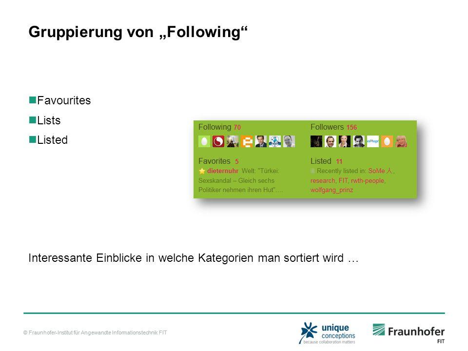 © Fraunhofer-Institut für Angewandte Informationstechnik FIT Gruppierung von Following Favourites Lists Listed Interessante Einblicke in welche Kategorien man sortiert wird …