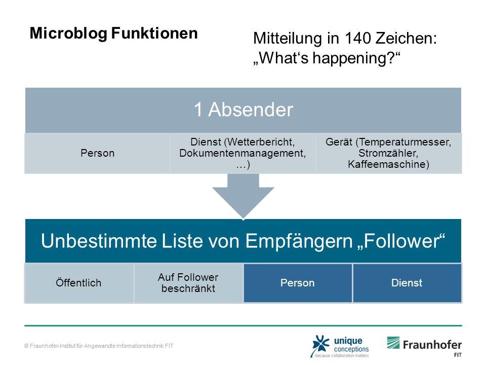 © Fraunhofer-Institut für Angewandte Informationstechnik FIT Microblog Funktionen Unbestimmte Liste von Empfängern Follower Öffentlich Auf Follower be