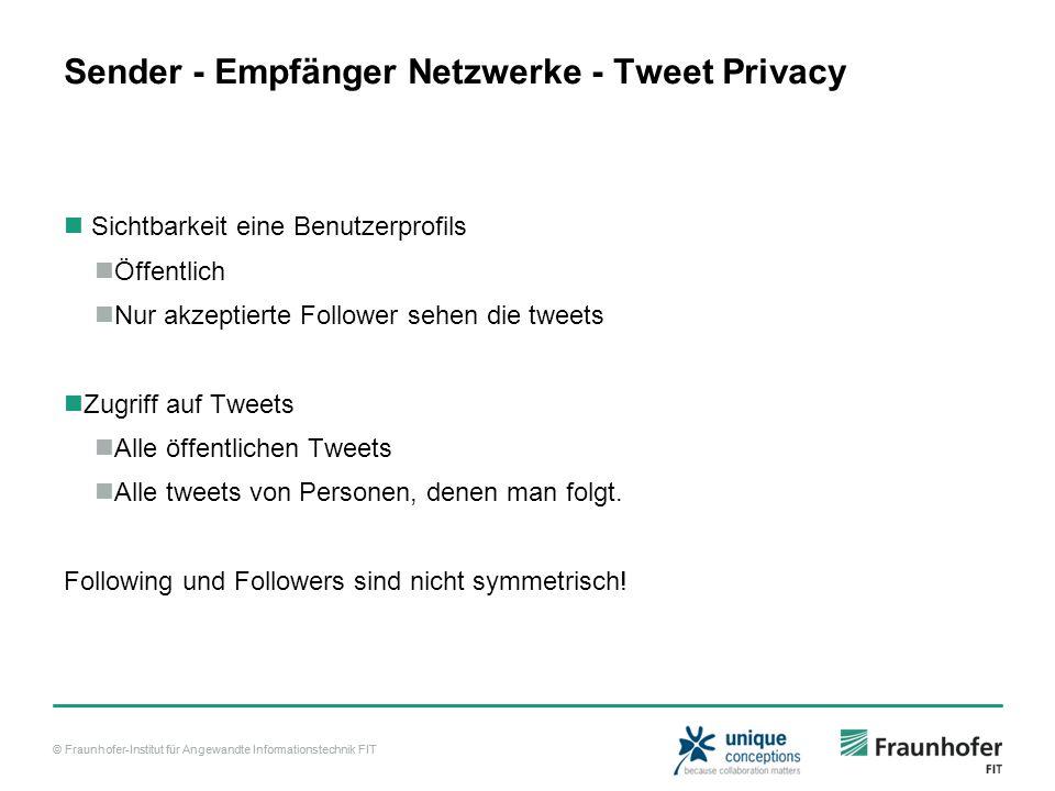 © Fraunhofer-Institut für Angewandte Informationstechnik FIT Sender - Empfänger Netzwerke - Tweet Privacy Sichtbarkeit eine Benutzerprofils Öffentlich Nur akzeptierte Follower sehen die tweets Zugriff auf Tweets Alle öffentlichen Tweets Alle tweets von Personen, denen man folgt.