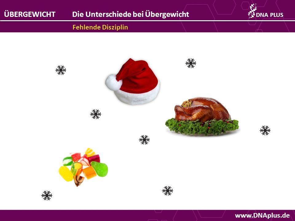 www.DNAplus.de ÜBERGEWICHTDie Unterschiede bei Übergewicht Fehlende Disziplin DNAPLUS