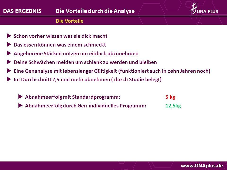www.DNAplus.de DAS ERGEBNISDie Vorteile durch die Analyse Die Vorteile DNAPLUS Schon vorher wissen was sie dick macht Das essen können was einem schme