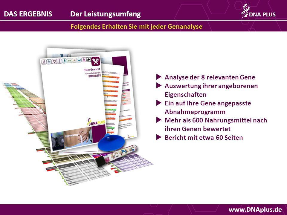 www.DNAplus.de DAS ERGEBNISDer Leistungsumfang Folgendes Erhalten Sie mit jeder Genanalyse DNAPLUS Analyse der 8 relevanten Gene Auswertung ihrer ange