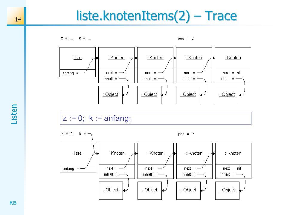 KB Listen 14 liste.knotenItems(2) – Trace z := 0; k := anfang;