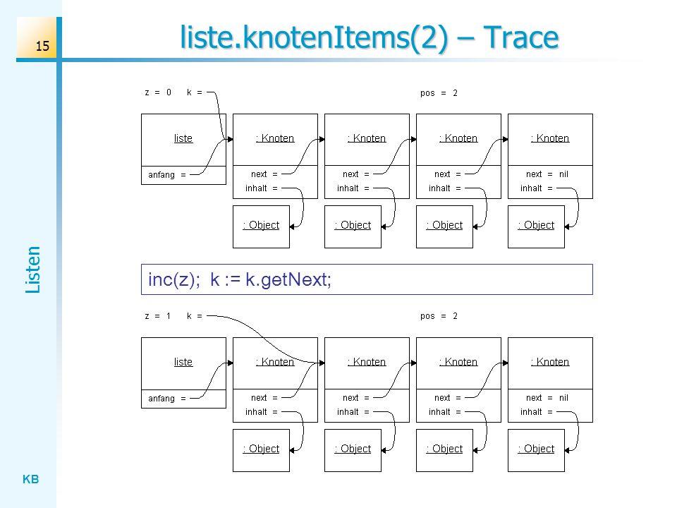 KB Listen 15 liste.knotenItems(2) – Trace inc(z); k := k.getNext;