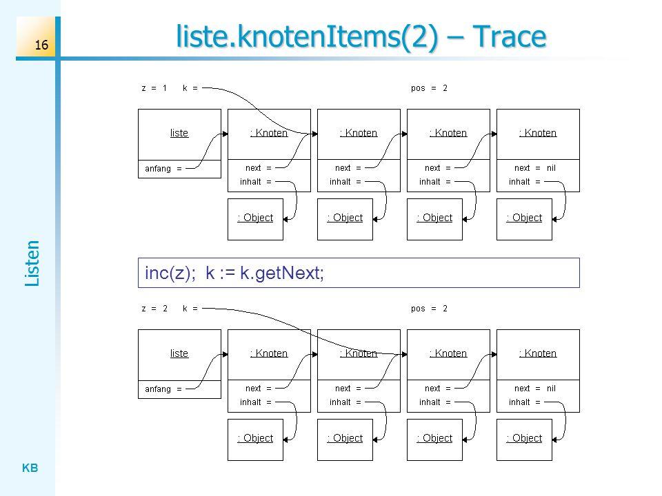 KB Listen 16 liste.knotenItems(2) – Trace inc(z); k := k.getNext;
