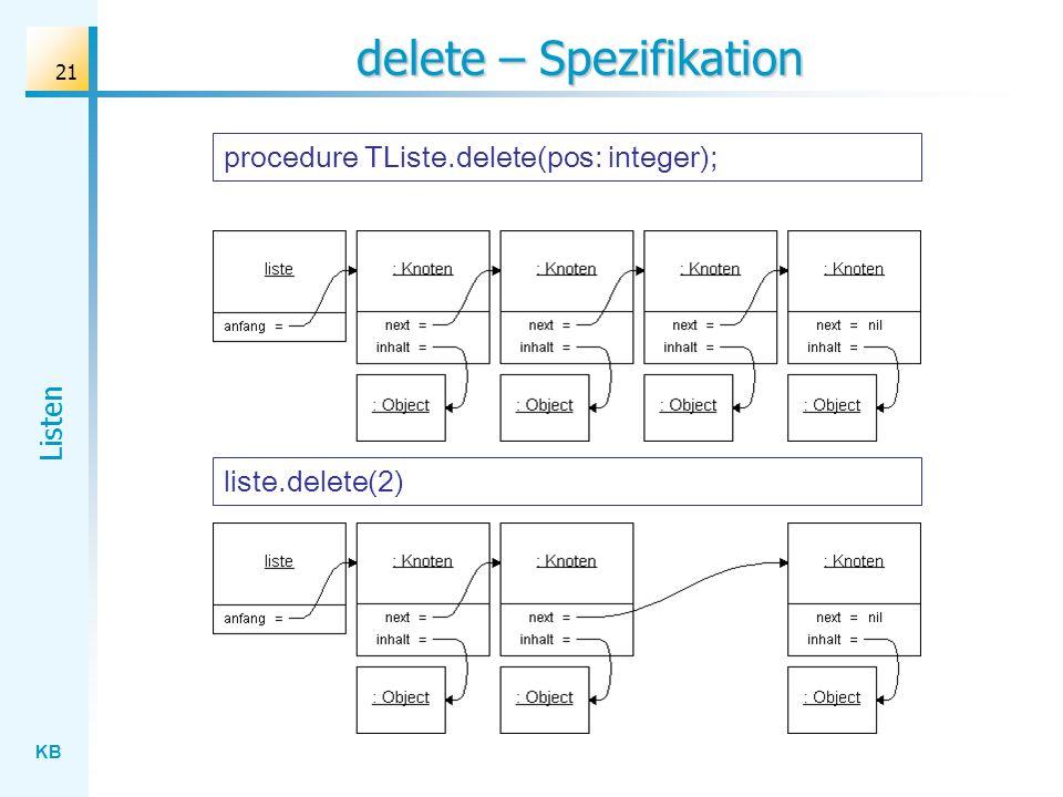 KB Listen 21 delete – Spezifikation liste.delete(2) procedure TListe.delete(pos: integer);