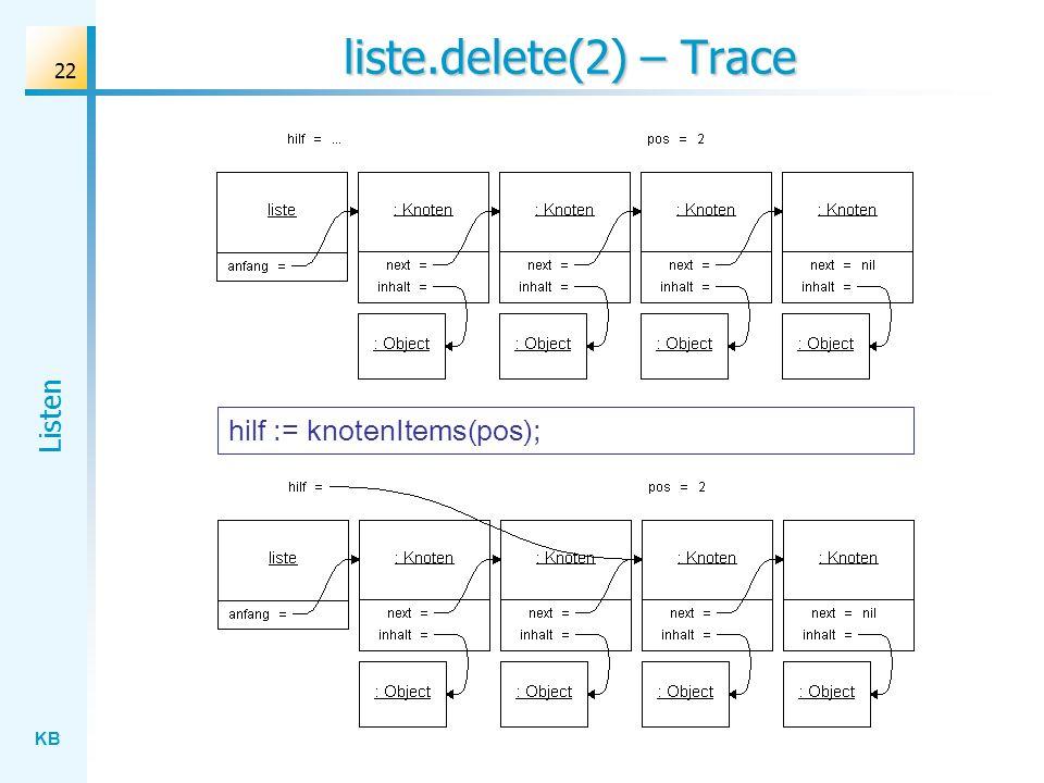 KB Listen 22 liste.delete(2) – Trace hilf := knotenItems(pos);