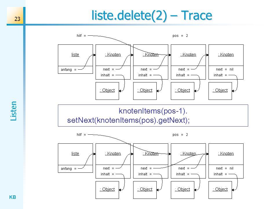 KB Listen 23 liste.delete(2) – Trace knotenItems(pos-1). setNext(knotenItems(pos).getNext);