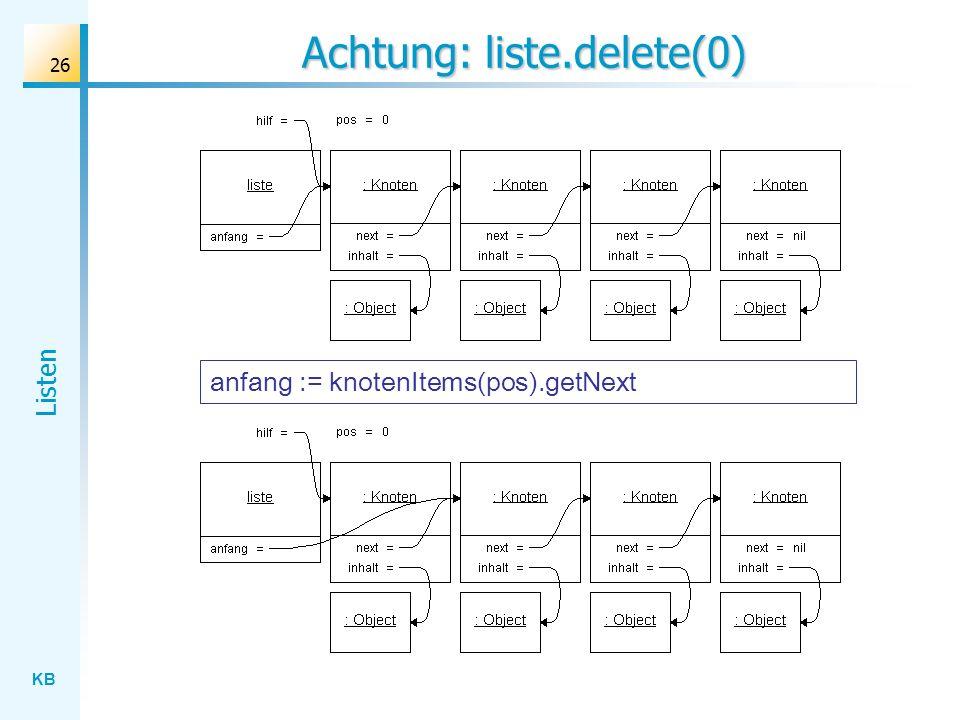 KB Listen 26 Achtung: liste.delete(0) anfang := knotenItems(pos).getNext