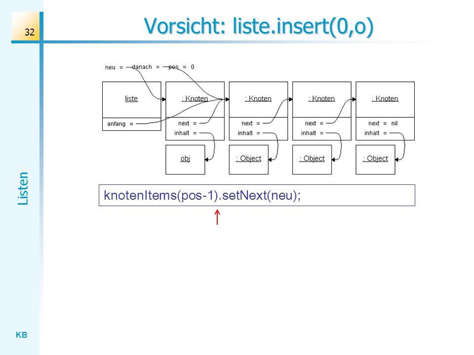 KB Listen 32 Vorsicht: liste.insert(0,o) knotenItems(pos-1).setNext(neu);