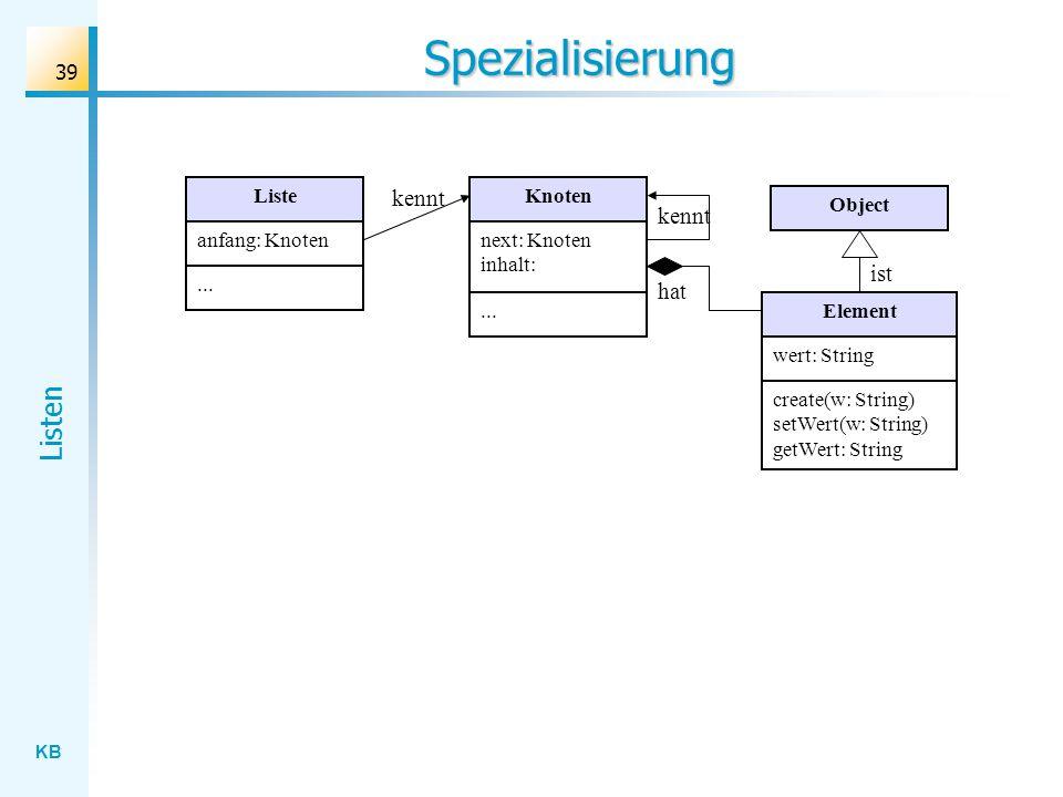 KB Listen 39 Spezialisierung Liste anfang: Knoten...