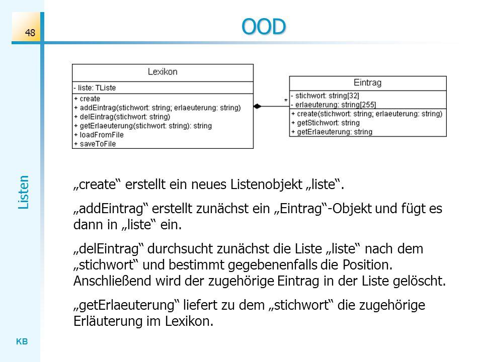 KB Listen 48 OOD create erstellt ein neues Listenobjekt liste.