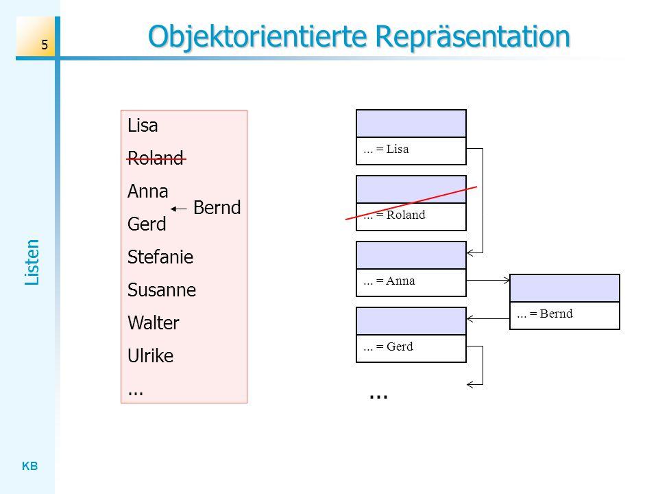 KB Listen 5 Objektorientierte Repräsentation... = Lisa...