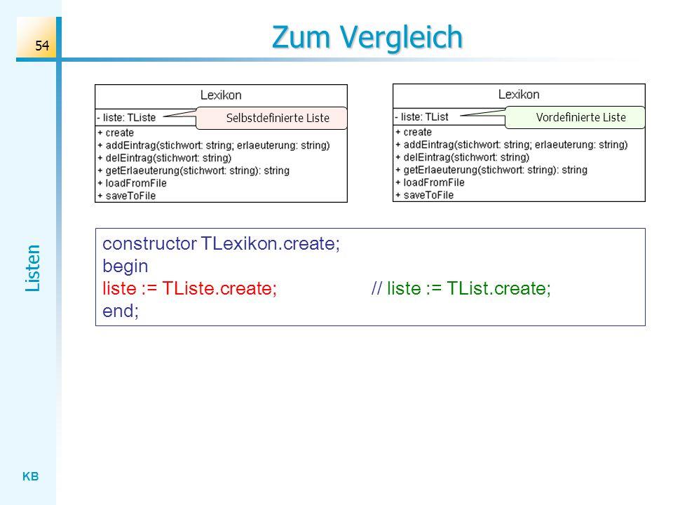 KB Listen 54 Zum Vergleich constructor TLexikon.create; begin liste := TListe.create; // liste := TList.create; end; Vordefinierte Liste Selbstdefinierte Liste