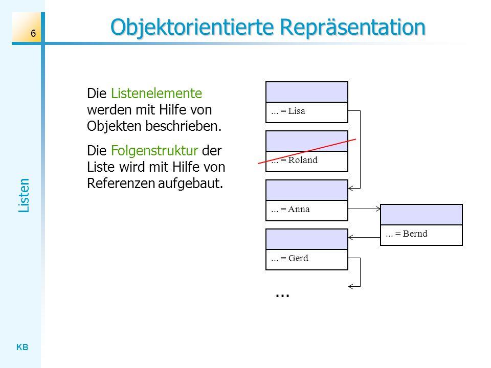 KB Listen 6 Objektorientierte Repräsentation... = Lisa...