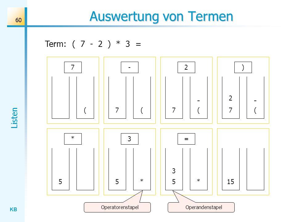 KB Listen 60 Auswertung von Termen Term:( 7 - 2 ) * 3 = 7 ( - (7 2 (7 - ) * 5 3 *5 (7 - 2 = *5 3 15 Operandenstapel Operatorenstapel