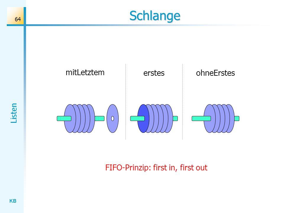 KB Listen 64 Schlange FIFO-Prinzip: first in, first out mitLetztem erstesohneErstes
