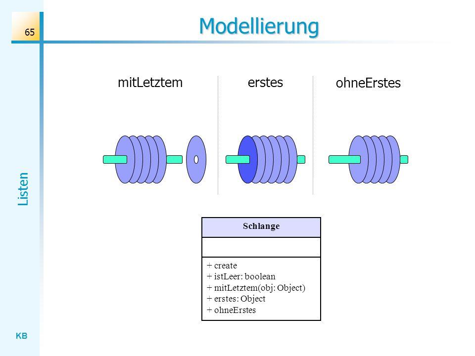 KB Listen 65 Modellierung mitLetztemerstes ohneErstes Schlange + create + istLeer: boolean + mitLetztem(obj: Object) + erstes: Object + ohneErstes