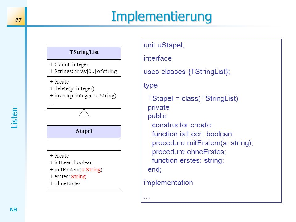 KB Listen 67 Implementierung unit uStapel; interface uses classes {TStringList}; type TStapel = class(TStringList) private public constructor create; function istLeer: boolean; procedure mitErstem(s: string); procedure ohneErstes; function erstes: string; end; implementation...