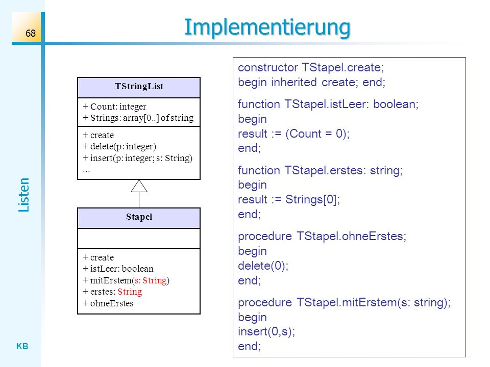KB Listen 68 Implementierung constructor TStapel.create; begin inherited create; end; function TStapel.istLeer: boolean; begin result := (Count = 0); end; function TStapel.erstes: string; begin result := Strings[0]; end; procedure TStapel.ohneErstes; begin delete(0); end; procedure TStapel.mitErstem(s: string); begin insert(0,s); end; Stapel + create + istLeer: boolean + mitErstem(s: String) + erstes: String + ohneErstes TStringList + Count: integer + Strings: array[0..] of string + create + delete(p: integer) + insert(p: integer; s: String)...