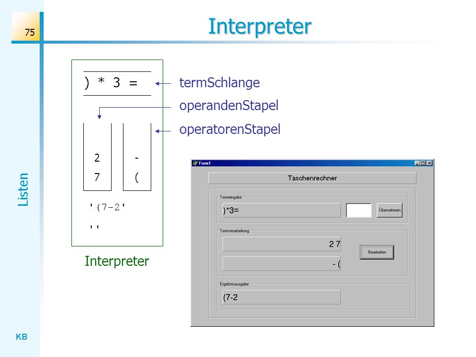 KB Listen 75 Interpreter ) * 3 = ( - 7 2 termSchlange operandenStapel operatorenStapel Interpreter (7-2
