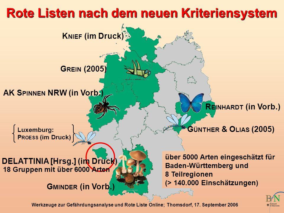 Werkzeuge zur Gefährdungsanalyse und Rote Liste Online; Thomsdorf, 17. September 2006 Rote Listen nach dem neuen Kriteriensystem G MINDER (in Vorb.) K