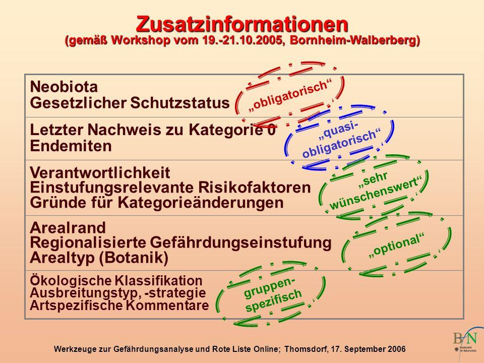 Werkzeuge zur Gefährdungsanalyse und Rote Liste Online; Thomsdorf, 17. September 2006 Zusatzinformationen (gemäß Workshop vom 19.-21.10.2005, Bornheim