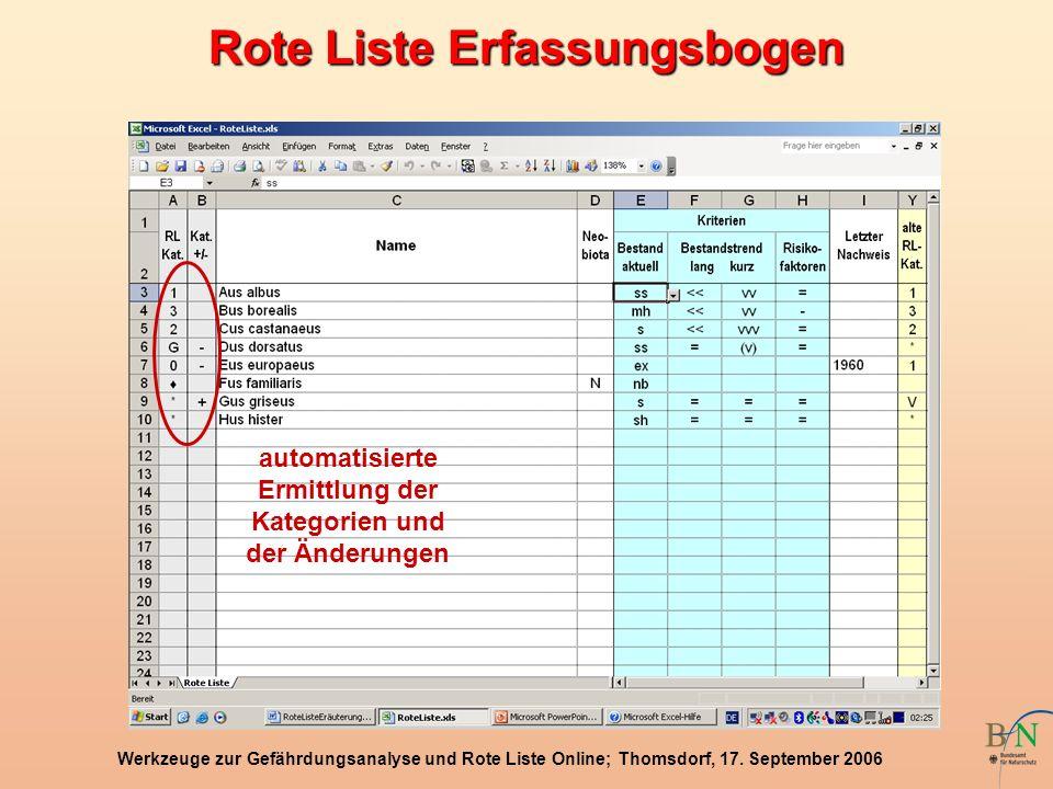 Werkzeuge zur Gefährdungsanalyse und Rote Liste Online; Thomsdorf, 17. September 2006 Übertragung der Kategorien der alten Roten Liste Einschätzung de