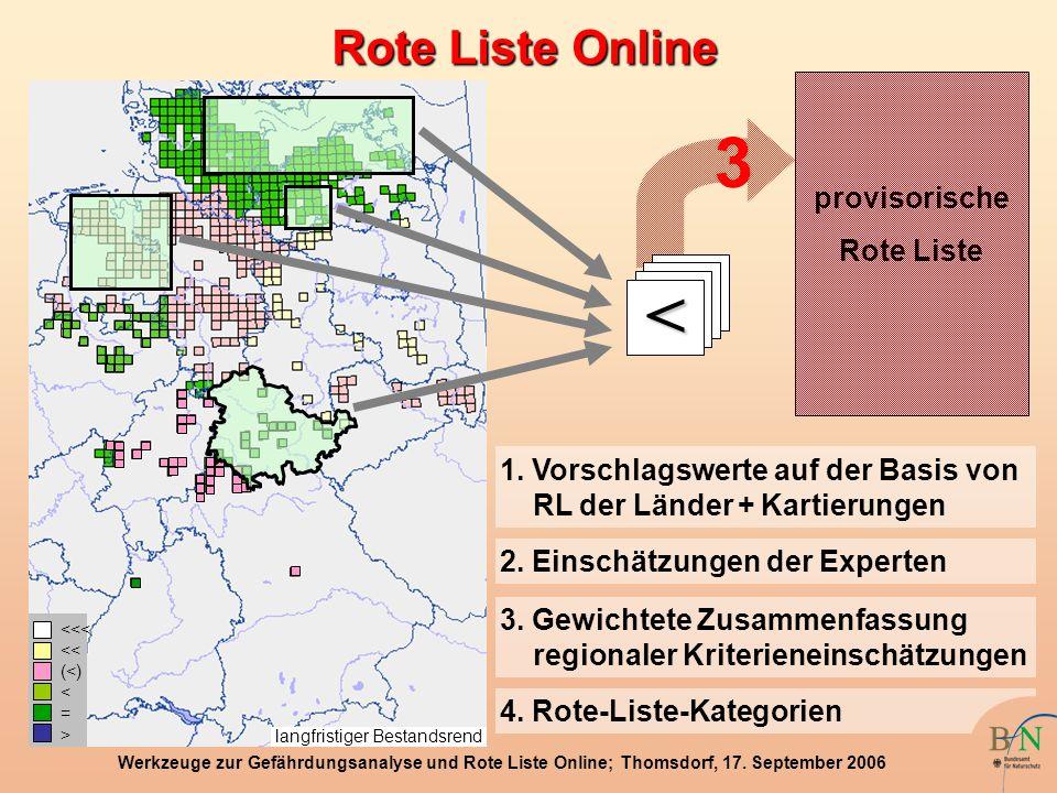 Werkzeuge zur Gefährdungsanalyse und Rote Liste Online; Thomsdorf, 17. September 2006 Gagea spathacea 1. Vorschlagswerte auf der Basis von RL der Länd