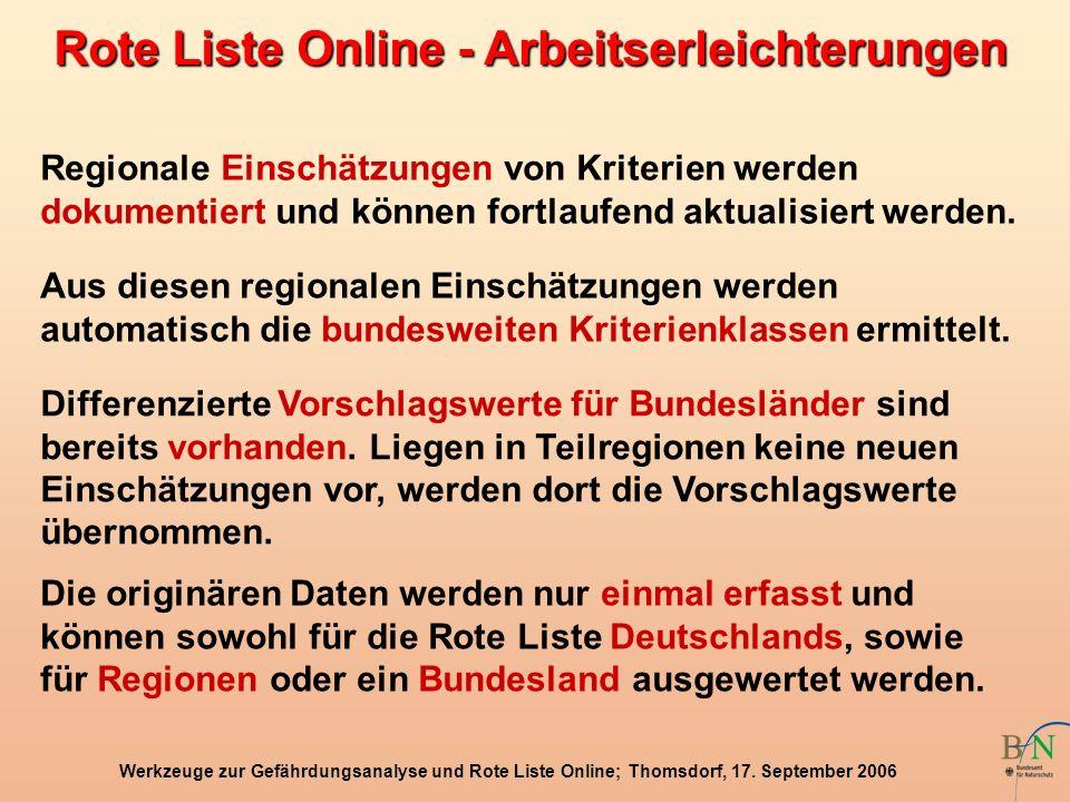 Werkzeuge zur Gefährdungsanalyse und Rote Liste Online; Thomsdorf, 17. September 2006 Rote Liste Online - Arbeitserleichterungen Regionale Einschätzun