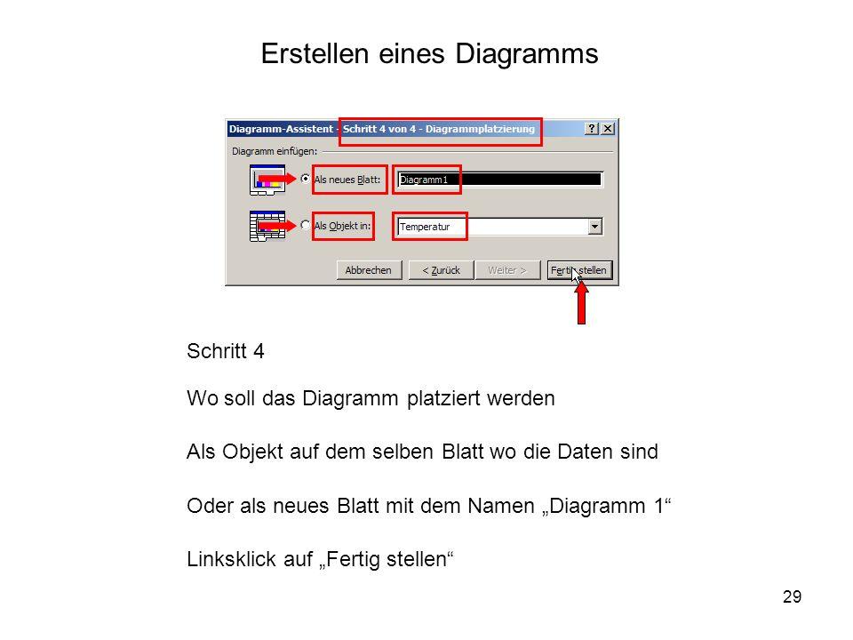 29 Erstellen eines Diagramms Wo soll das Diagramm platziert werden Als Objekt auf dem selben Blatt wo die Daten sind Oder als neues Blatt mit dem Namen Diagramm 1 Linksklick auf Fertig stellen Schritt 4