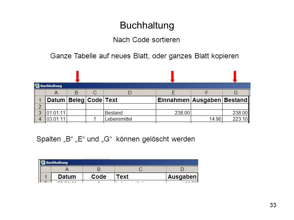 33 Buchhaltung Nach Code sortieren Spalten B E und G können gelöscht werden Ganze Tabelle auf neues Blatt, oder ganzes Blatt kopieren