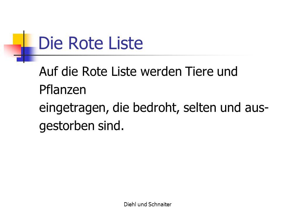 Diehl und Schnaiter Die Rote Liste als Diagramm