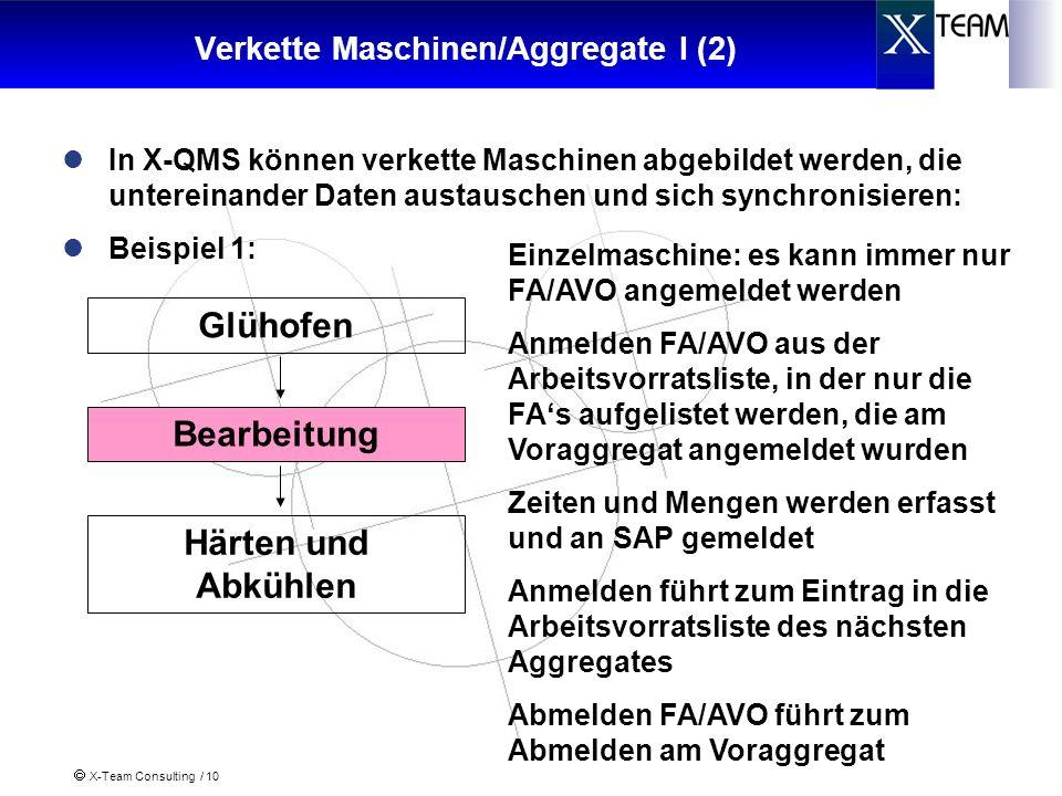 X-Team Consulting / 10 Verkette Maschinen/Aggregate I (2) In X-QMS können verkette Maschinen abgebildet werden, die untereinander Daten austauschen un