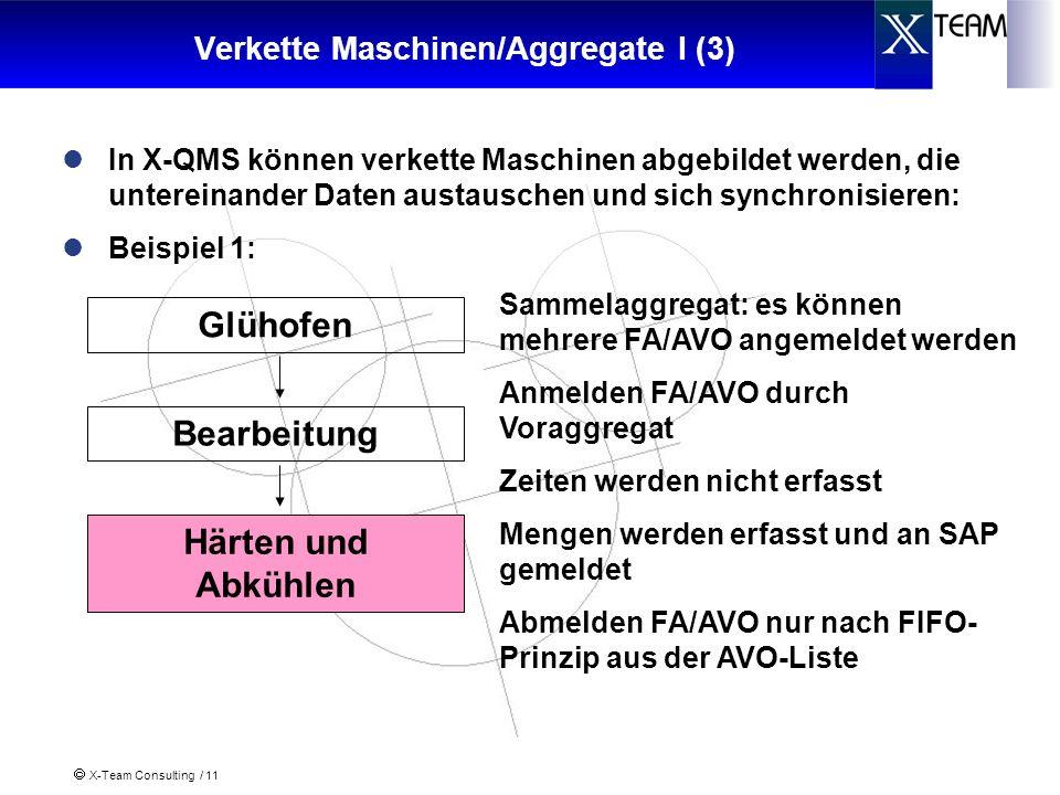 X-Team Consulting / 11 Verkette Maschinen/Aggregate I (3) In X-QMS können verkette Maschinen abgebildet werden, die untereinander Daten austauschen un