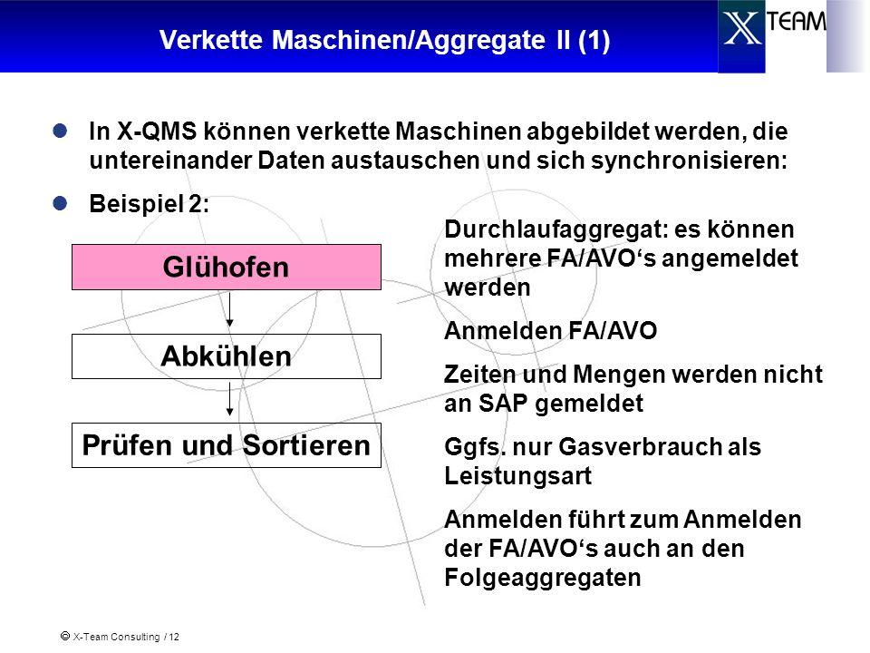 X-Team Consulting / 12 Verkette Maschinen/Aggregate II (1) In X-QMS können verkette Maschinen abgebildet werden, die untereinander Daten austauschen u